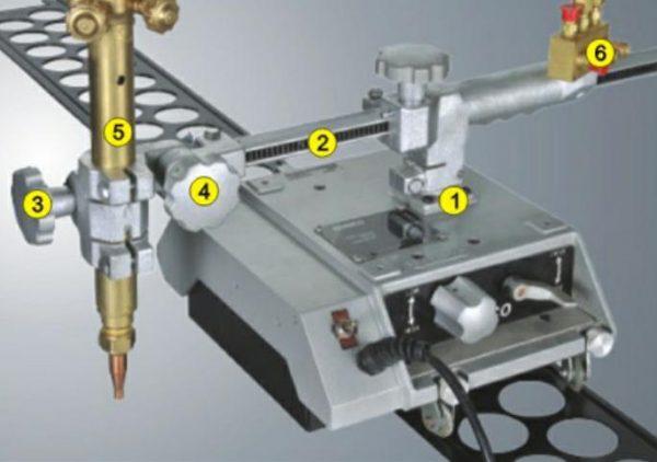 دستگاه برش ریلی ولکانو